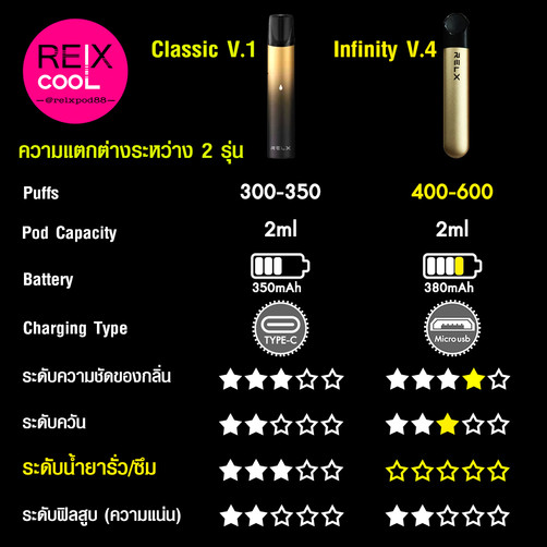 relx_pod_88_classic_and_infinity.jpg