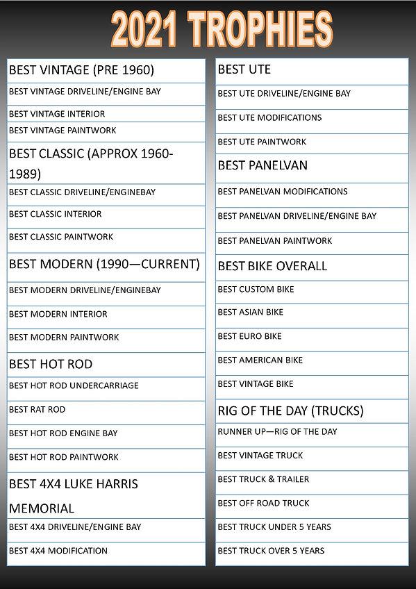 trophy list pg 1.jpg