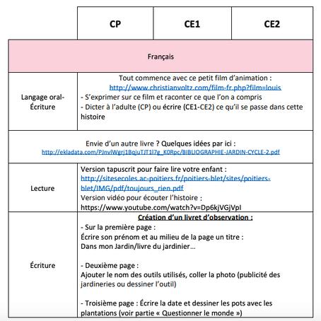 Projet JARDIN pour le cycle 2 - CP – CE1 – CE2