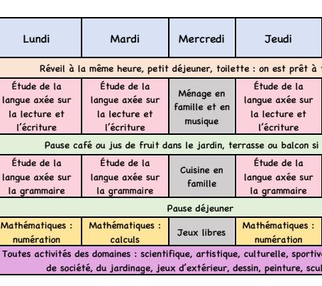 COVID-19 : Comment s'organiser à la maison pour assurer la continuité des apprentissages ?
