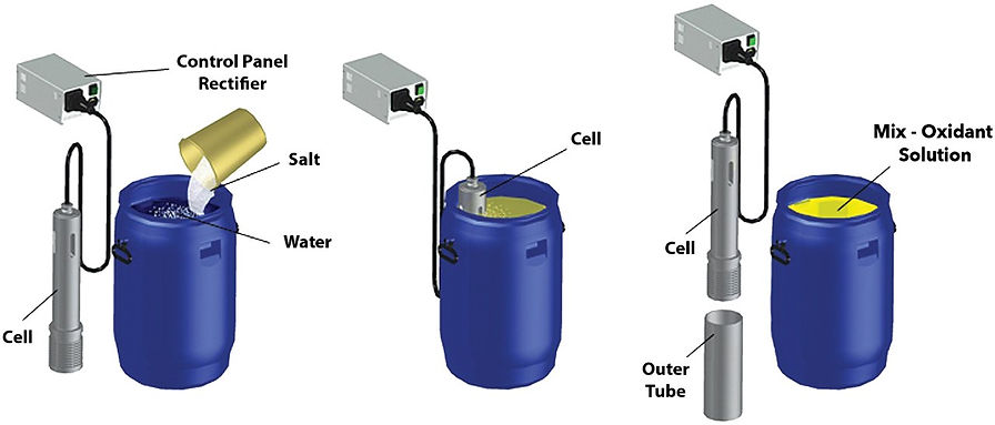 sodium-hypochlorite-mix-oxidant-generato
