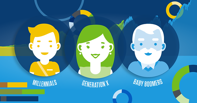Millennials, Generation X and Baby Boomes social post