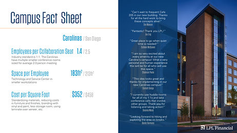 LPL Campus fact sheet