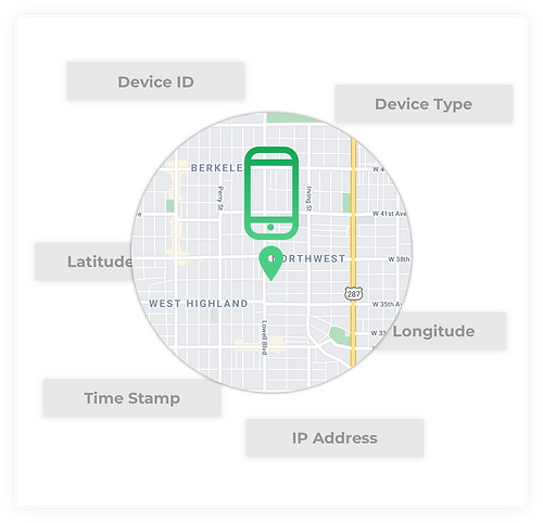 Mobile Location Data Onemata.png
