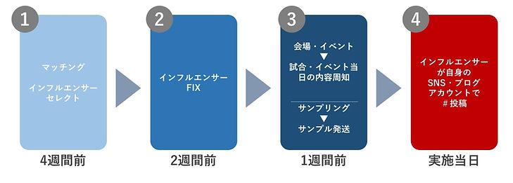 利用フロー_edited.jpg