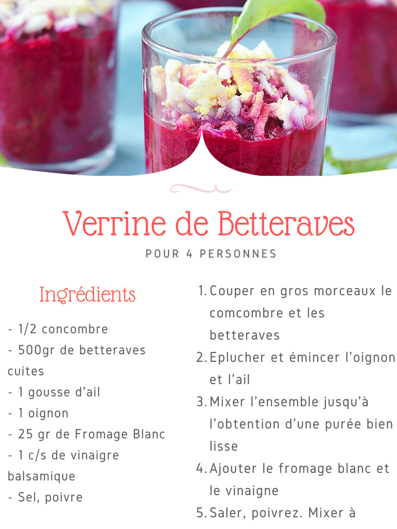 Recettes Betteraves.png