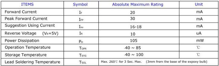 Symbole led kit électronique tutoriel