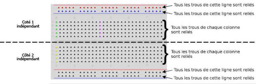 breadboard Arduino tutoriel apprendre kit électronique meilleur français explication.png
