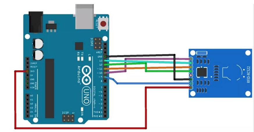 cablage circuit Arduino  tutoriel apprentissage  comprendre kit électronique.JPG