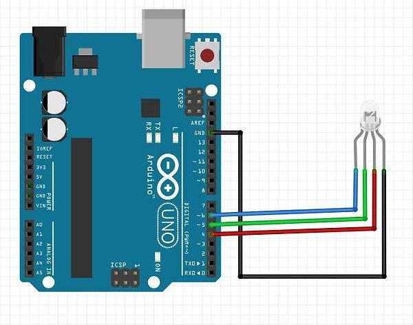 branchement rgb led Tutoriel description bibliotheque 2 kit électronique débutant à monter Arduino tutoriel apprendre kit électronique explication meilleur composant