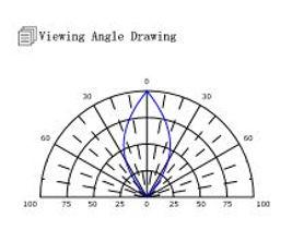 Angle de vue led tutorieltrouver le meilleur kit électronique