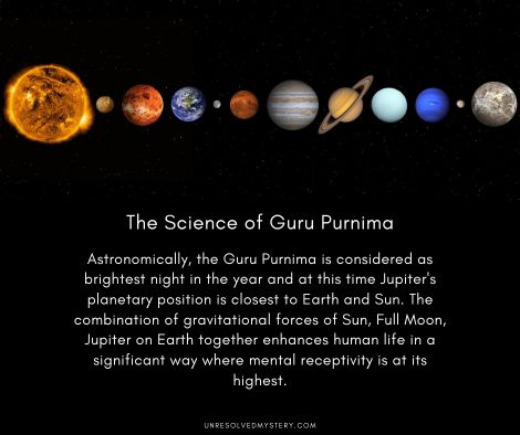 The science of Guru Purnima