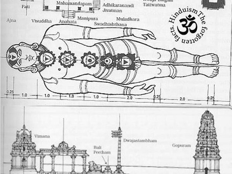 The Science Behind Temple - Part 2 | How & Where Temples Should Be Built?