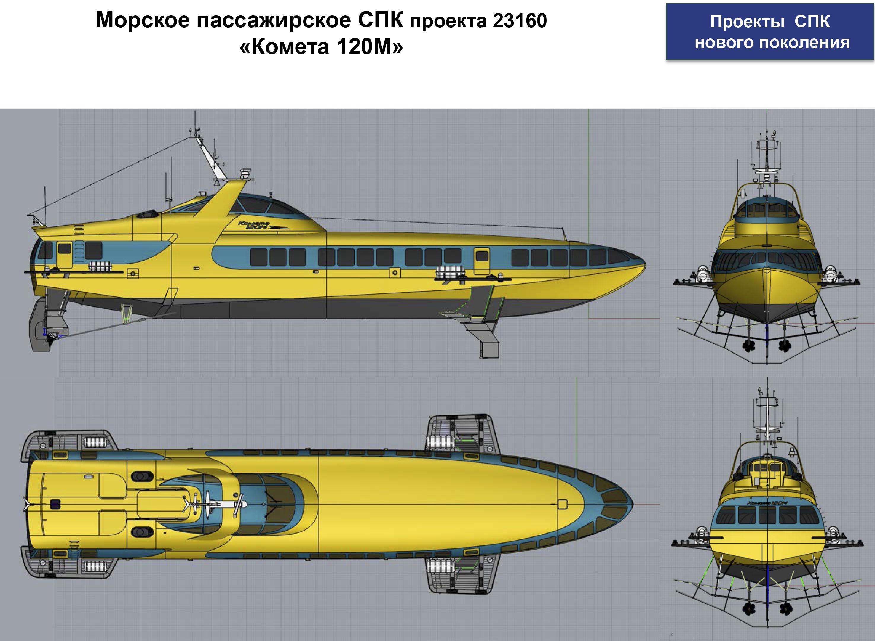 КОМЕТА-120