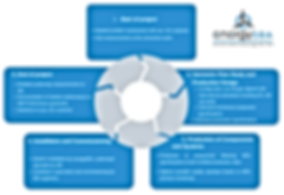 energysea-grid-assessment-power-quality-