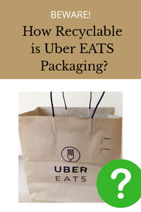 How Recyclable is UberEats Australia Packaging
