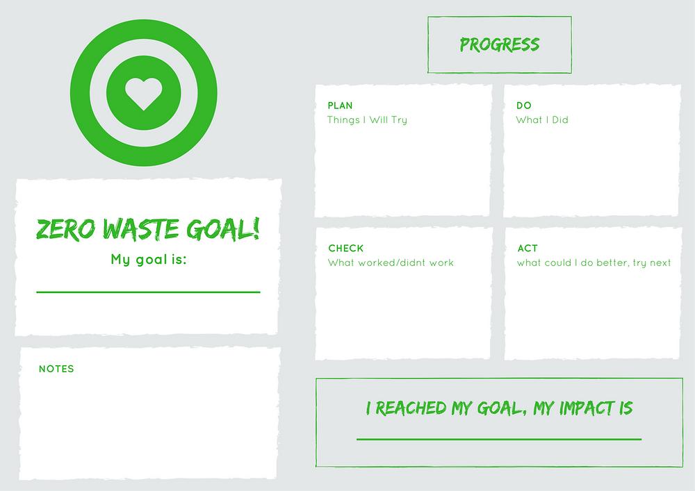 Zero Waste Goal Tracker Template