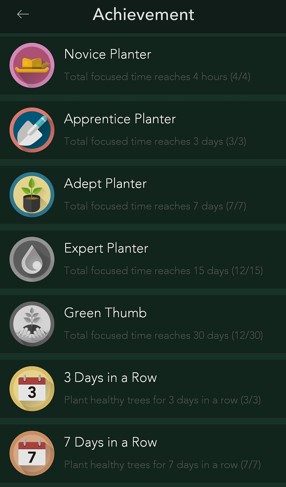 Forest App Achievements