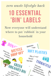 10 Essential Recycling Bin Labels for Your Home