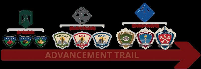 trail-life-usa-discipleship-program.webp