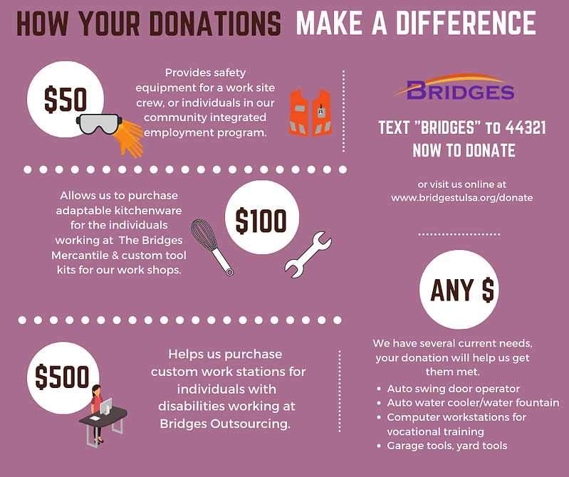 Donations Make a difference FB.png