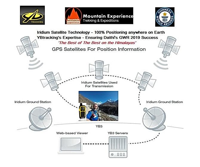 Iridium Satellite Tech 1 logo1b.jpg