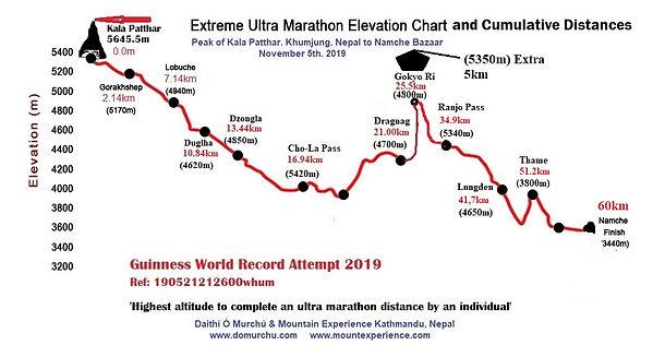 UM Route GWR 2019 DOM Ref 190521212600wh