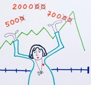 Dribbla runt med siffror löser knappast stressen
