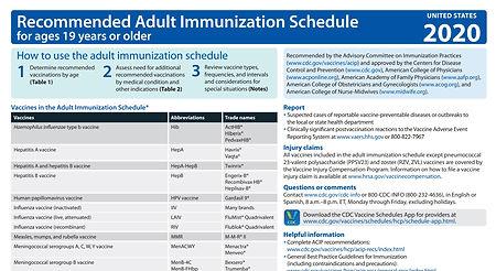 Adult Vaccination 2020.jpg