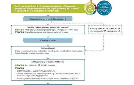 DM insulin transition.jpg