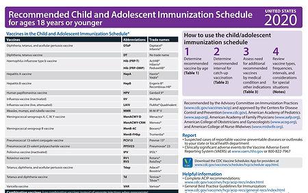 Pediatric Immunization 2020.jpg