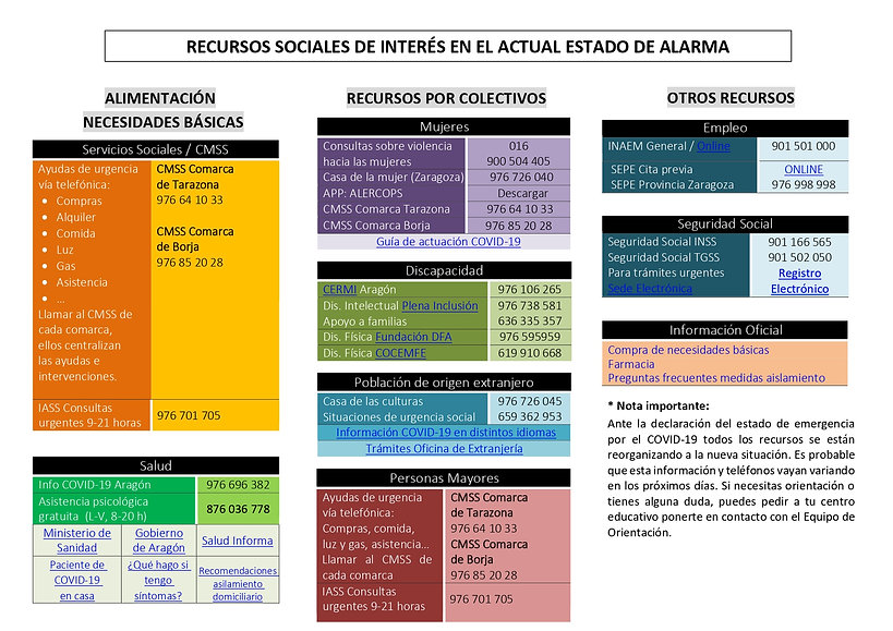 RECURSOS SOCIALES  COVID-19_Tarazona_Bor