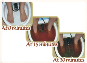Amy's-Body-Therapy-www.amysbodytherapy.com-ion-detox-footbath-Woburn-MA