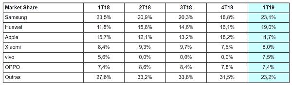 market share(mercado).png