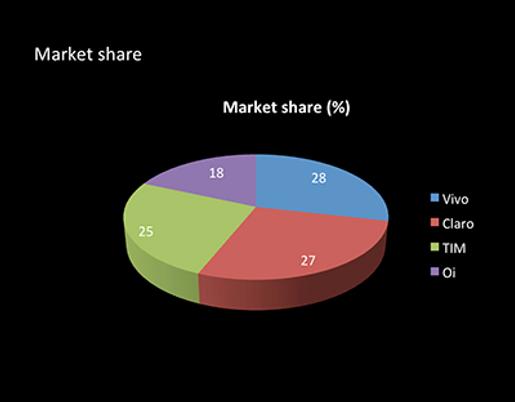 gr_market_share.png