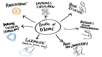 Ozone-600x338.png