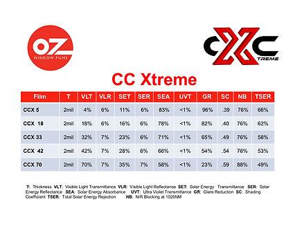 ccx_spec_sheet copy.jpg