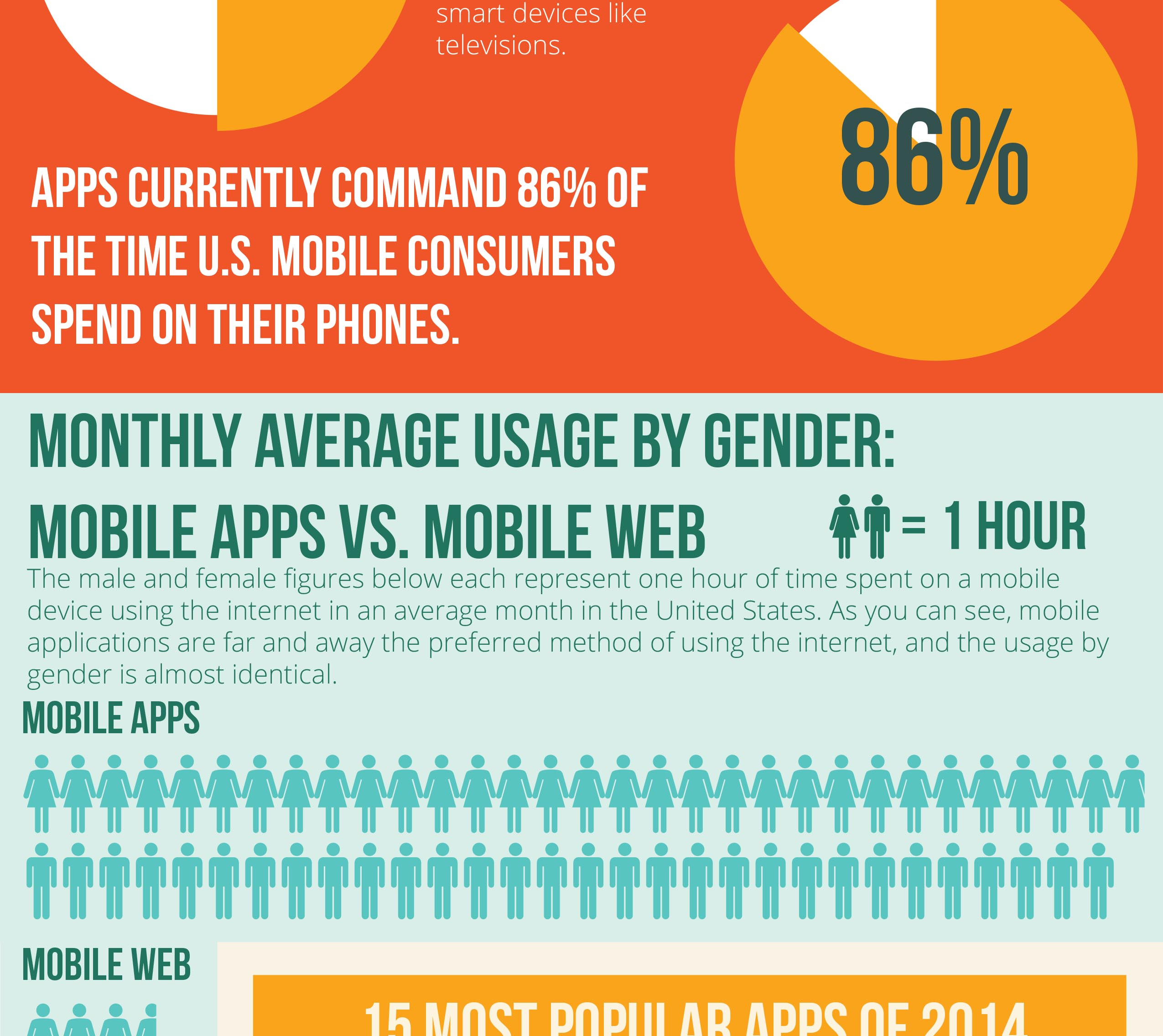 App Marketing Infographics