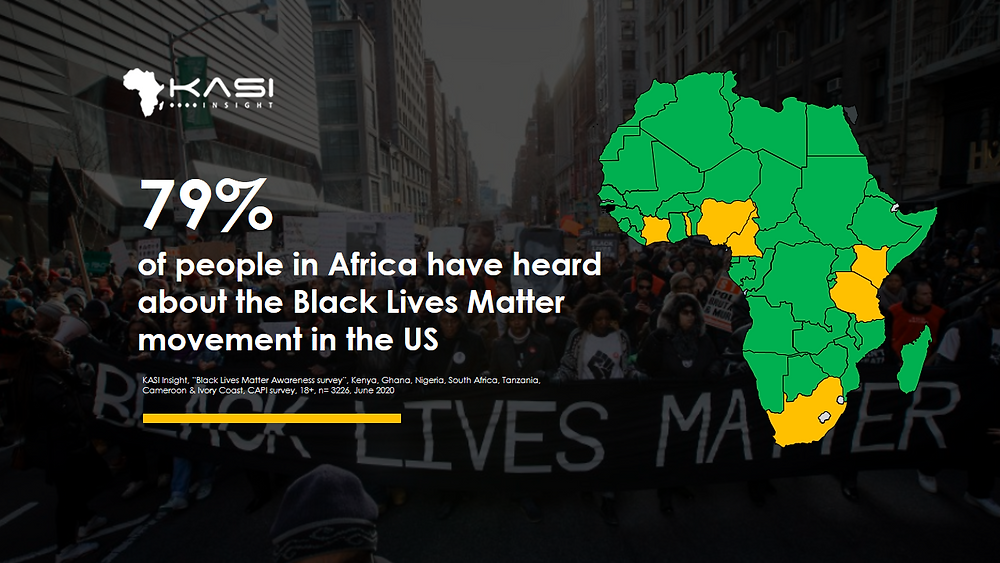 A majority of Africans support the BLM