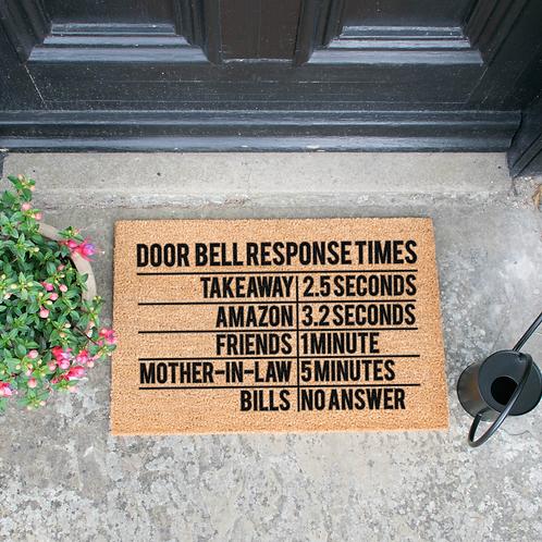 Doorbell Response Times Doormat