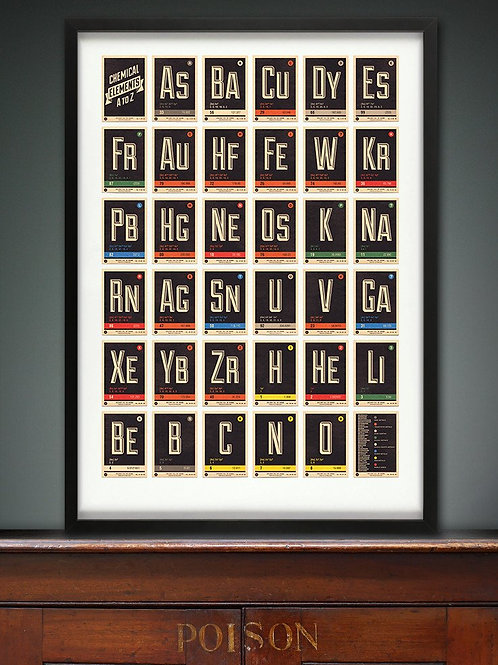 Chemical Elements Print A-Z