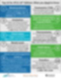 Top 10 ATLS_20200128_v3.1-01.jpg