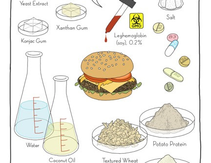SOLD! Technically Food (by Larissa Zimberoff)