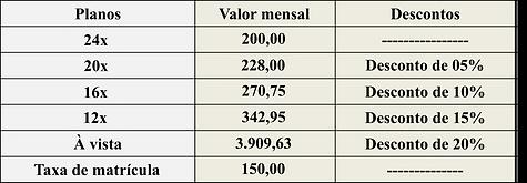 Valores pós presencial.png