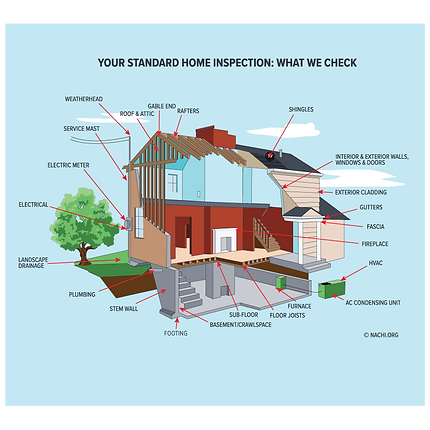 standard-home-inspection-image.png