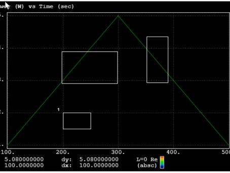 Spectric Labs Loves SigPlot