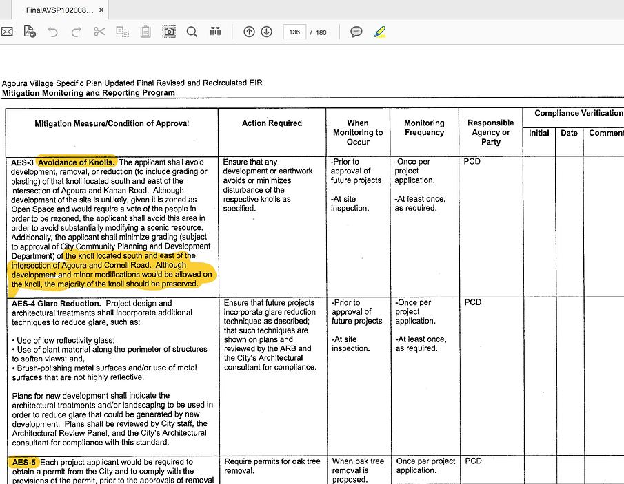 AVSP mitigation monitoring and reporting