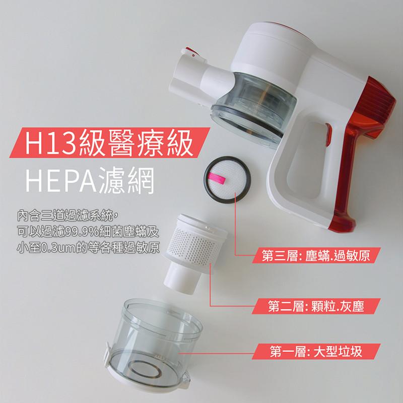 H13醫療級HEPA濾網