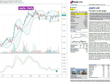 Japfa (SGX listed) 8 April 2021