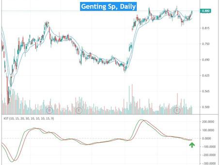 GENTING SP (SGX) 10 MAR 2021